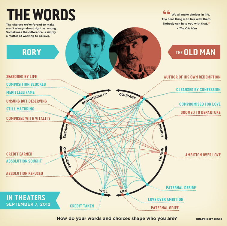 JESS3_CBS_TheWords-Infographic_V5c_embed