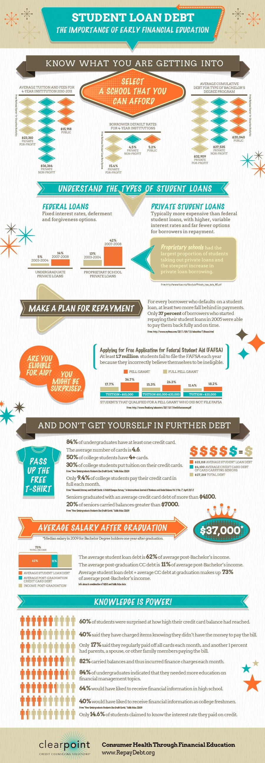 student-loan-debt-the-importance-of-early-financial-education_504f40e087e2c
