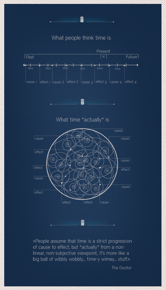 time-infographic_5049f619d6235
