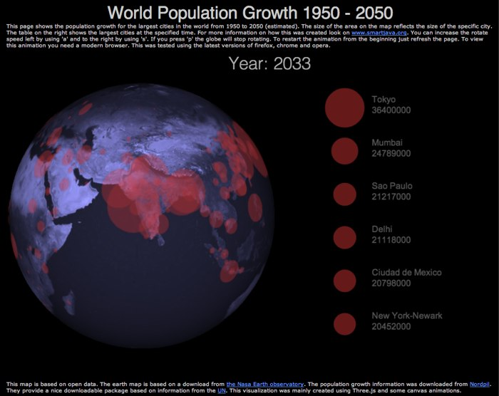 Animatedurbangrowthfrom1950to2050ona3DGlobe_5048c000f068f