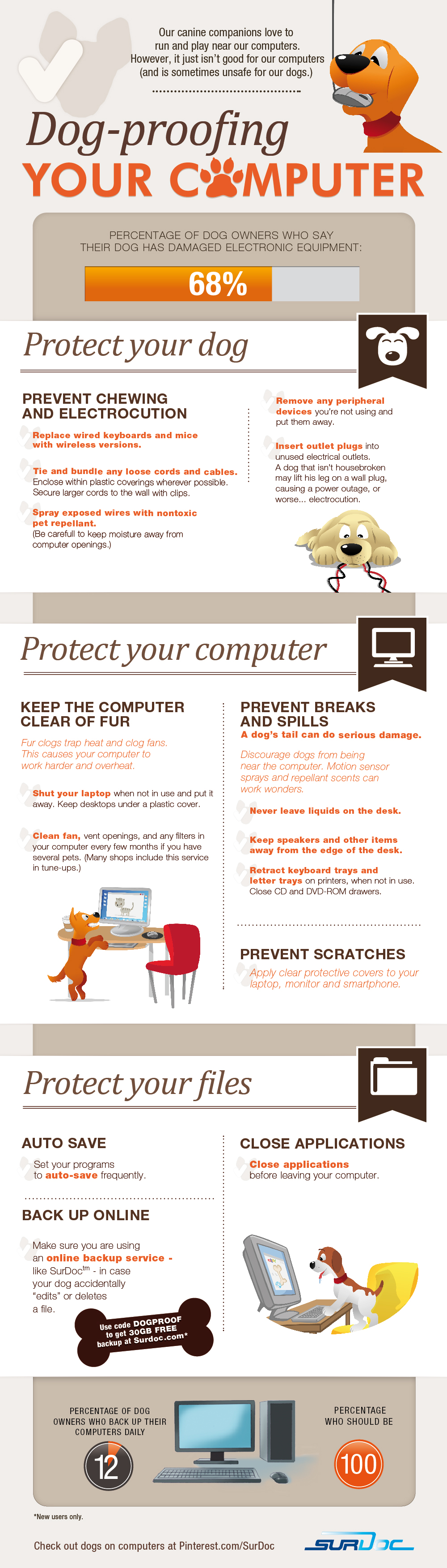 dogproofing-your-computer_5040c6f56eb15