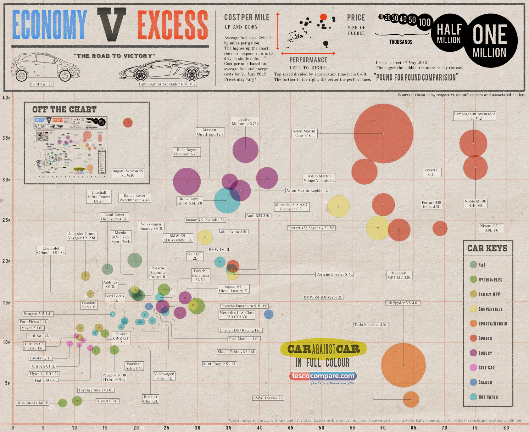 economy-v-excess_5033a87dd0636