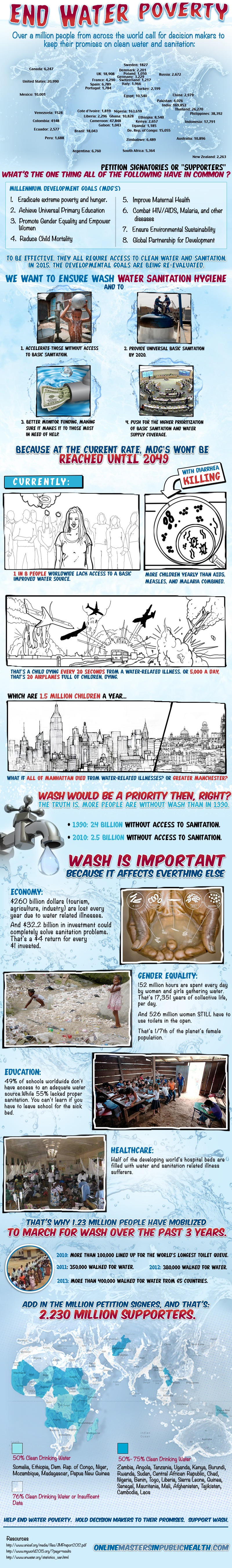 end-water-poverty_5262f13e479ea