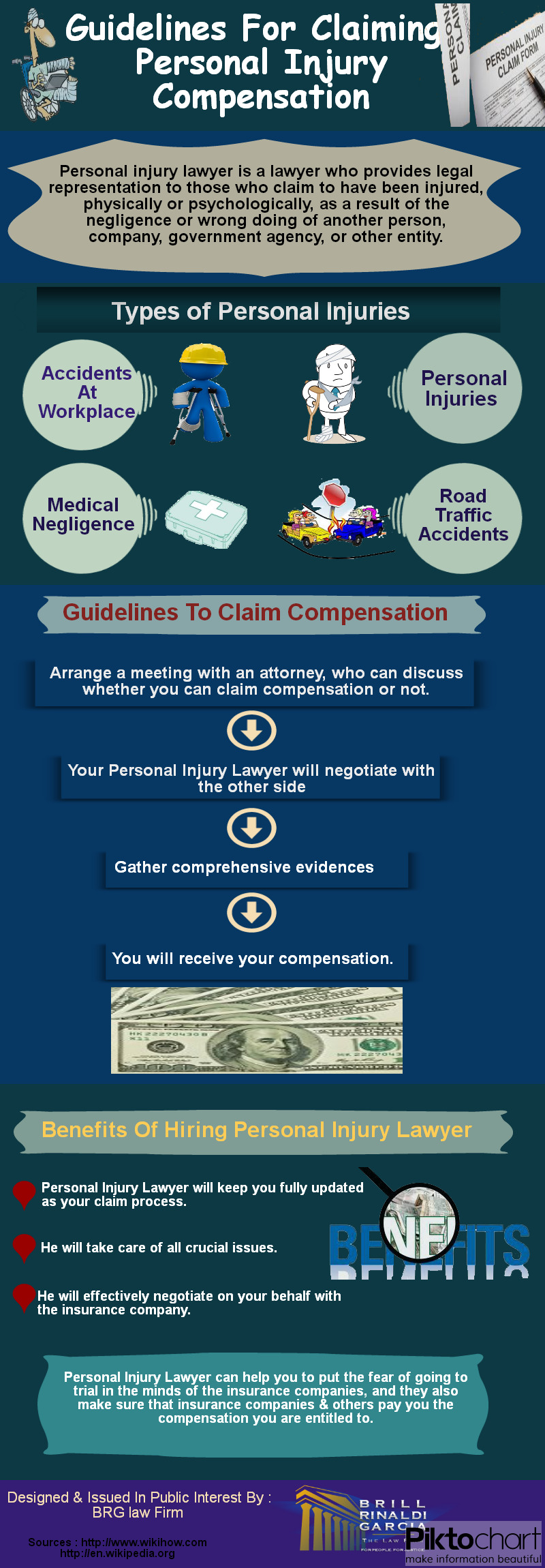 guidelines-for-claiming-personal-injury-compensation_52628873eb6ed