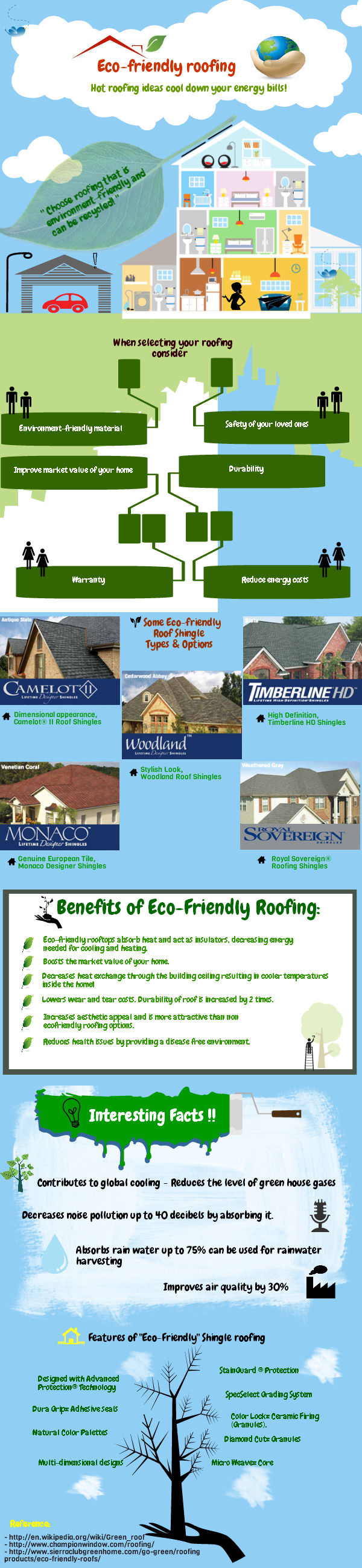ecofriendly-roofing-infographics_525b9819f2f22