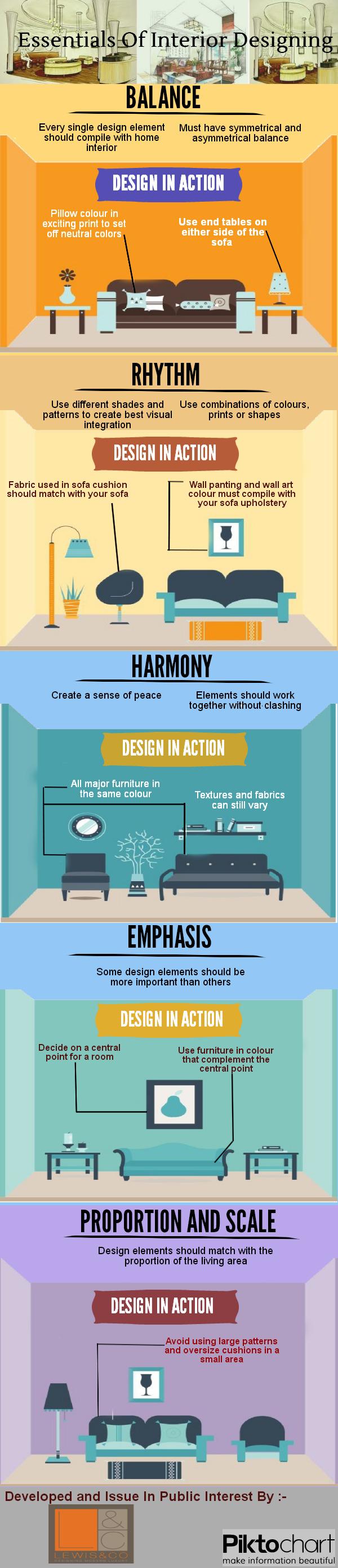 essentials-of-interior-designing_525f7f8965ccd