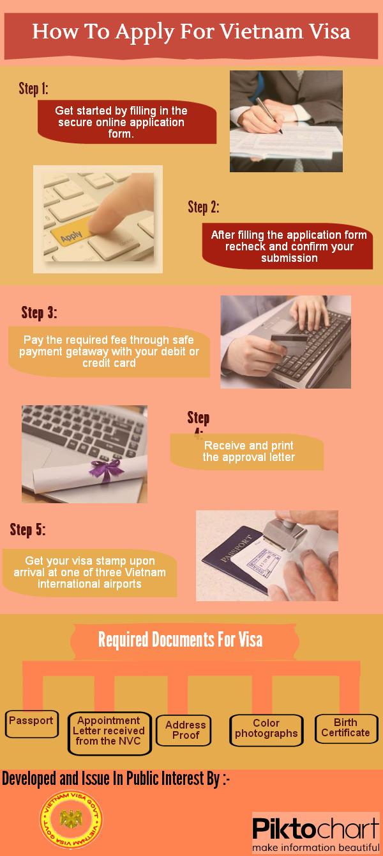 how-to-apply-for-vietnam-visa_525e393bc911a