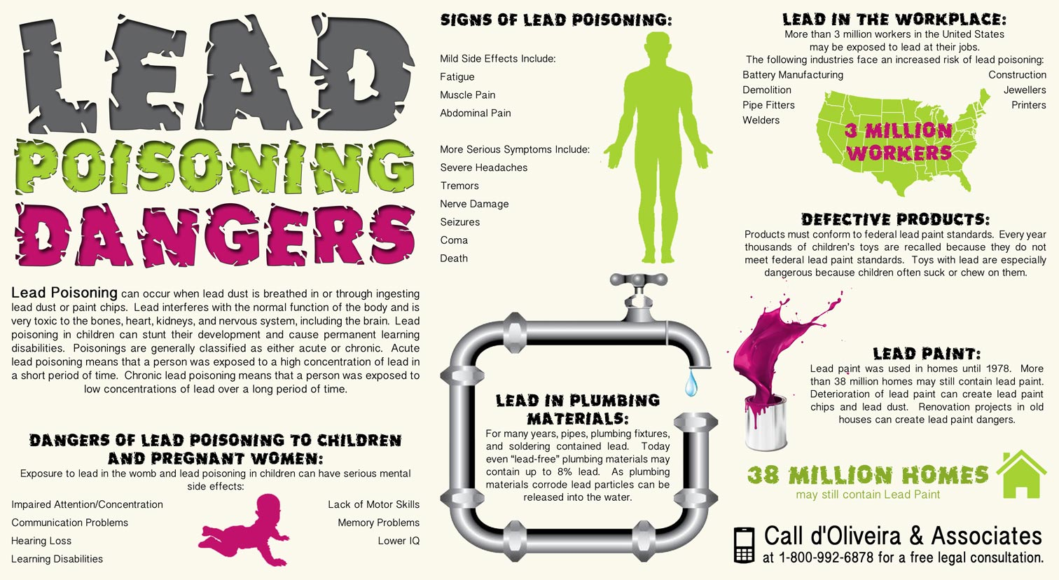 leadpoisoninglawyerdangersandsideeffectsofleadpoisoningtochildreninfographic_525e7b867f5df