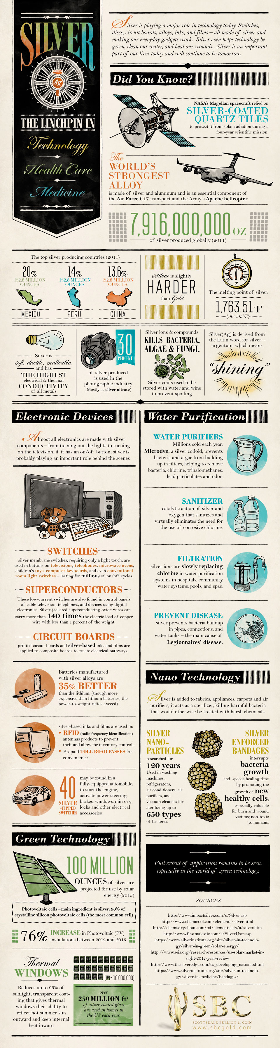 littleknown-facts-about-the-importance-of-silver-in-technology_525d50c50856d