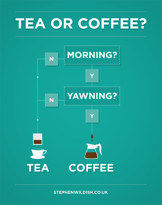tea-or-coffee_52612a16dfce8