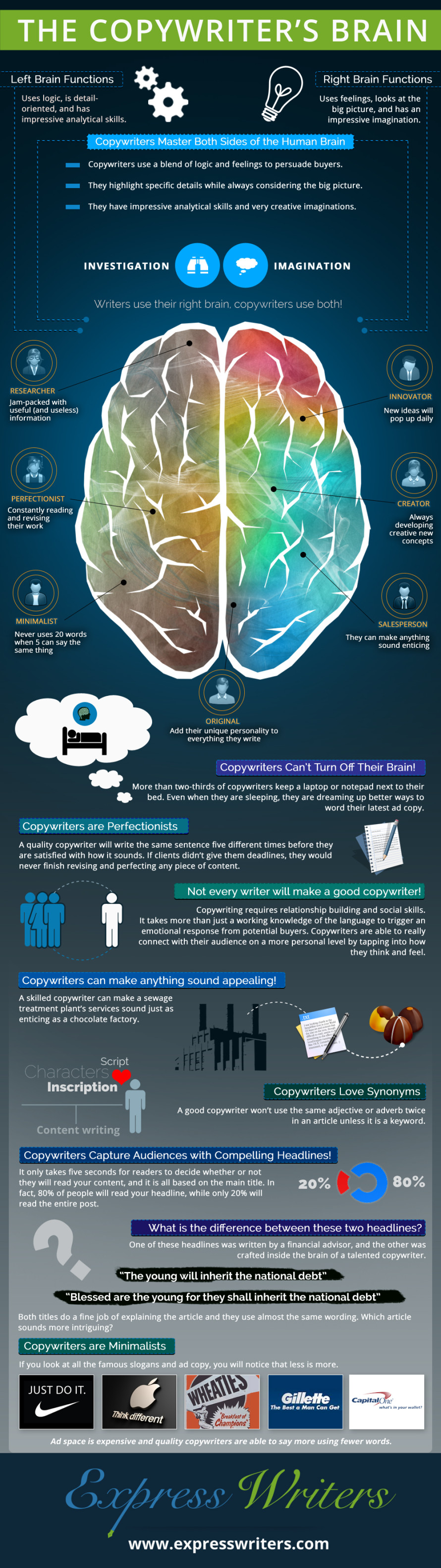 the-copywriters-brain_525f98fcaa47f