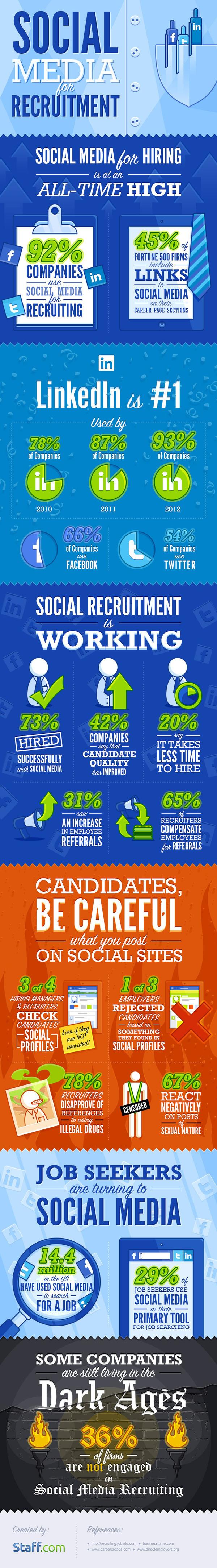 the-power-of-social-media-recruiting_5258d9490deb6