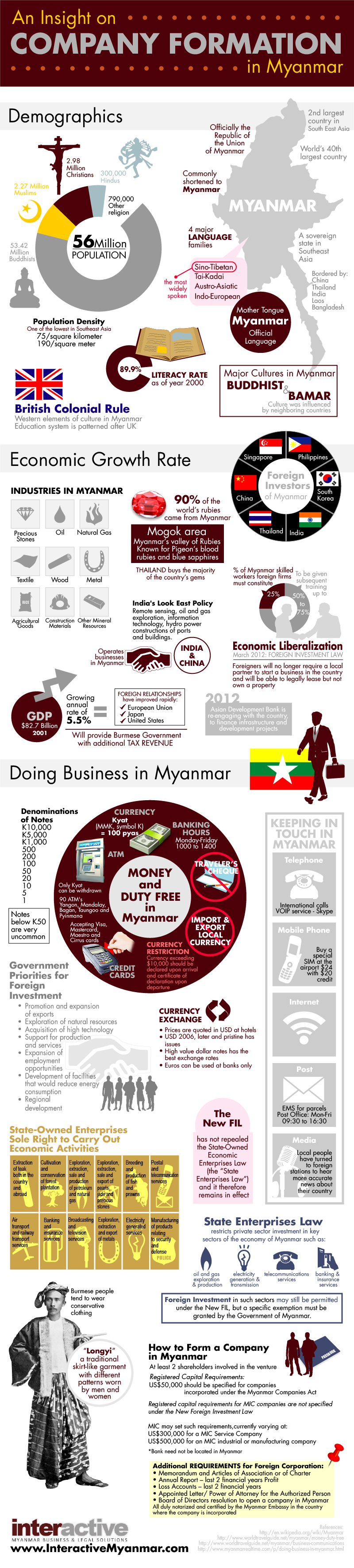 an-insight-on-company-formation-in-myanmar_525788dd63962