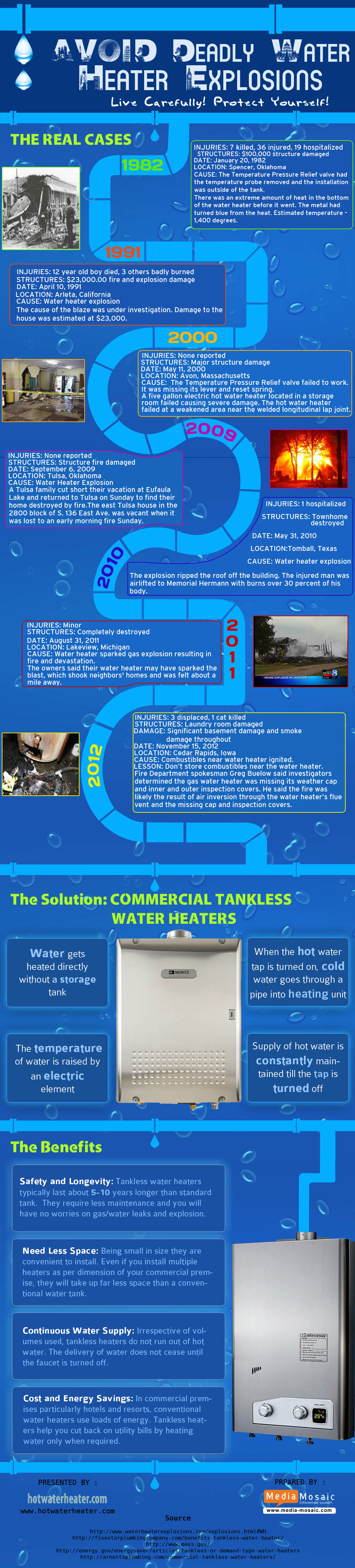 Avoid Deadly Water Heater Explosions