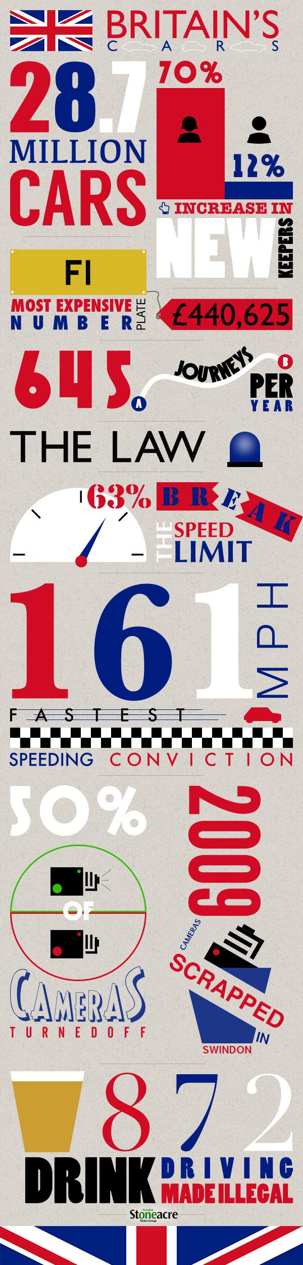 british-car-facts-infographic_5256ac7da5a62