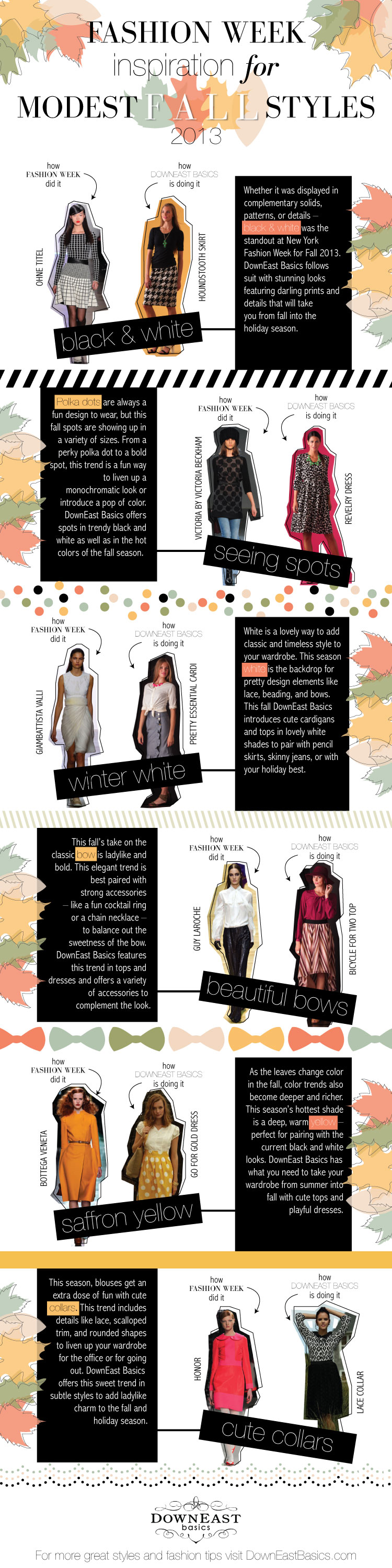 Fashion Week Inspiration For Modest Fall Styles