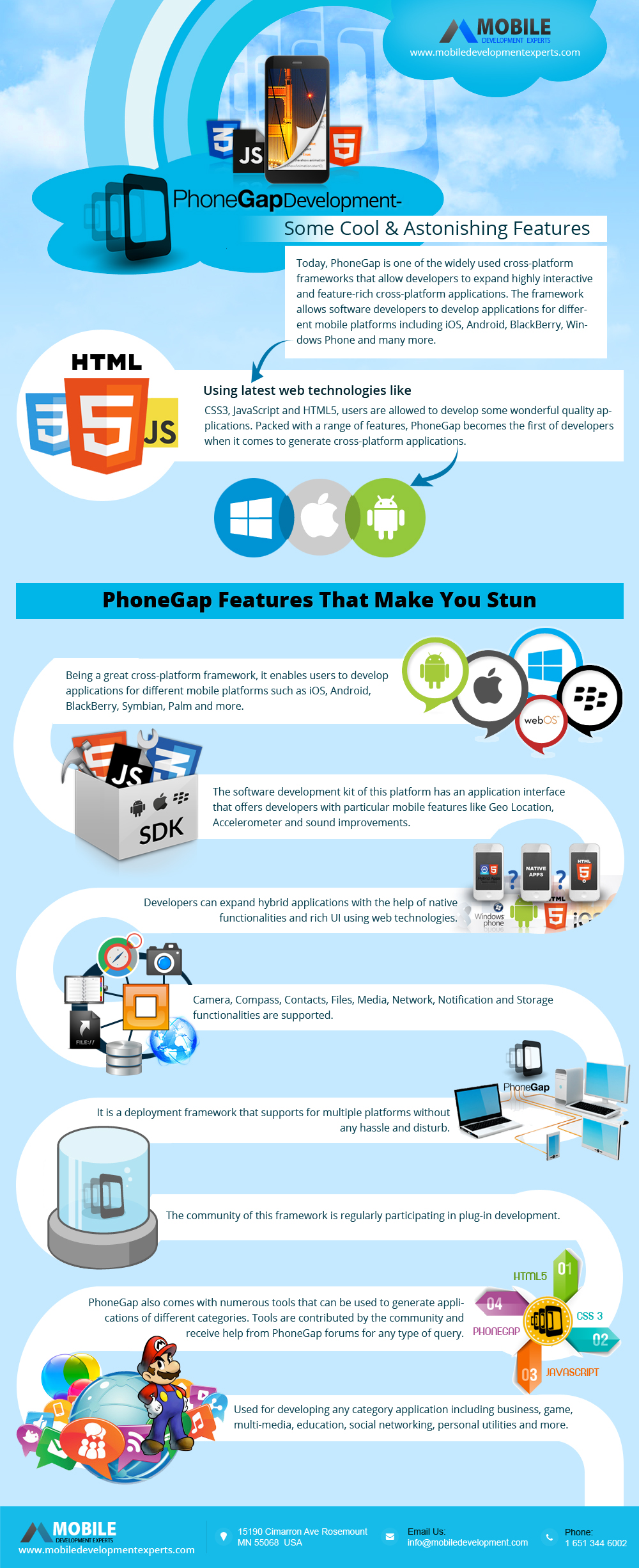 PhoneGap Development Some Cool Astonishing Features