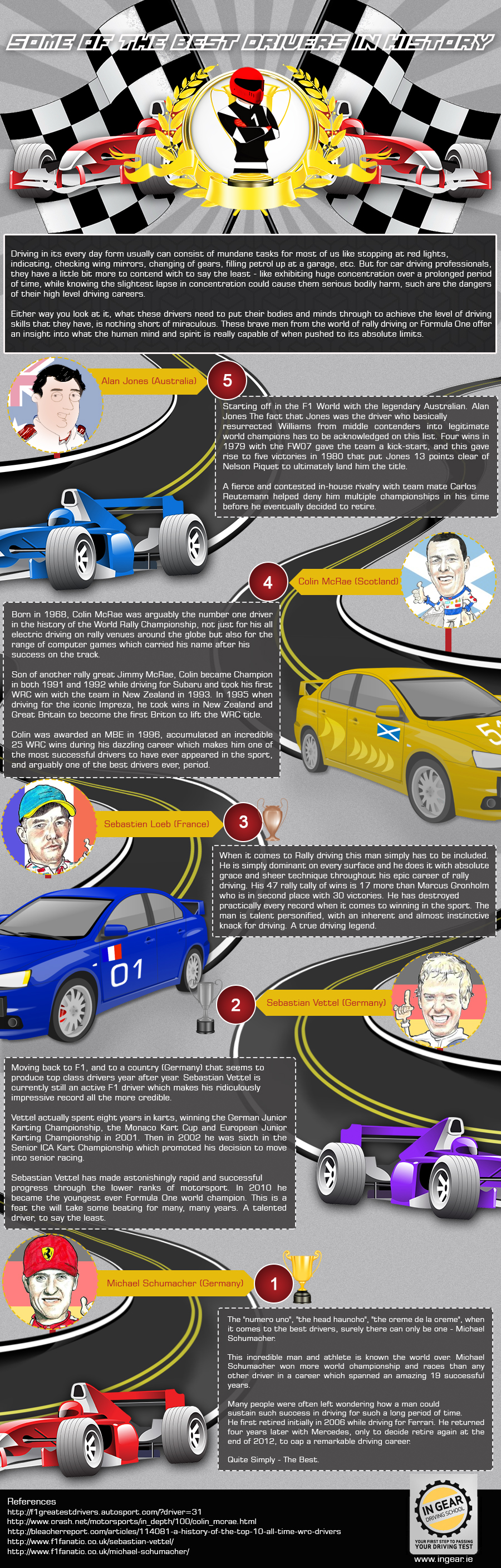 Some Of the Best Drivers In History