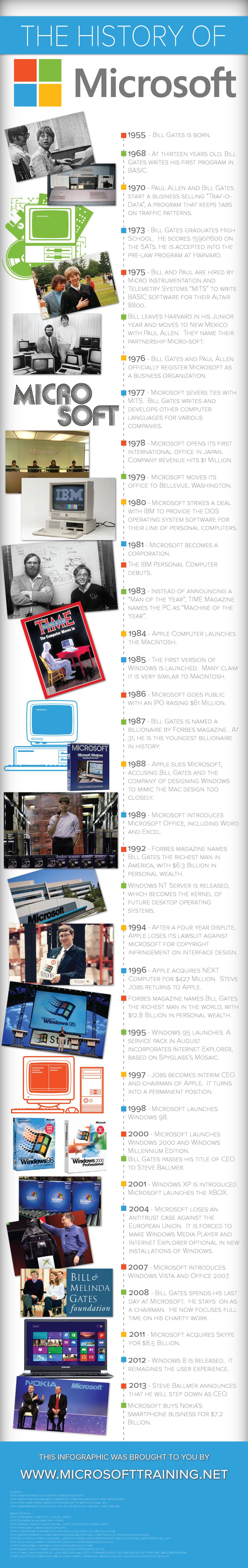 the-history-of-microsoft_52569dd1ed391