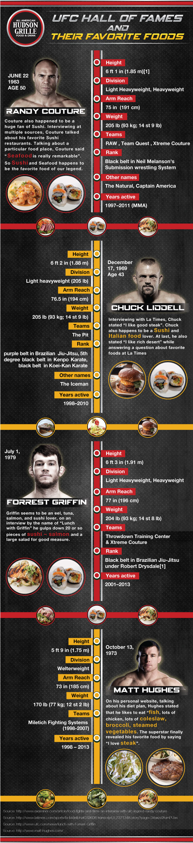 ufc-hall-of-fame-and-their-favorite-food_525704e398260