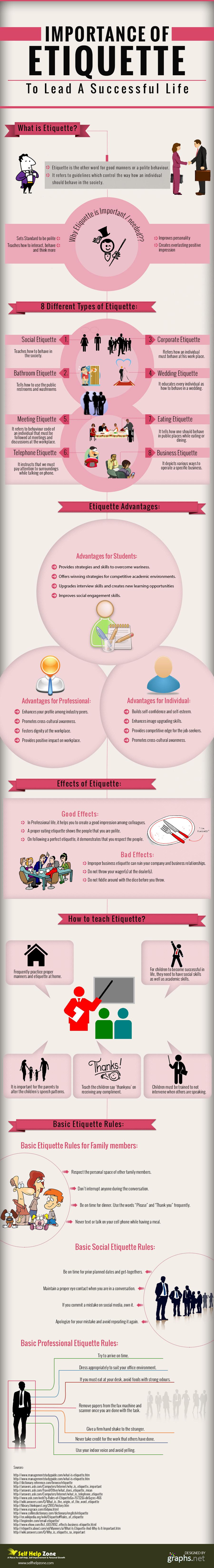 Etiquette Importance For Quality Life