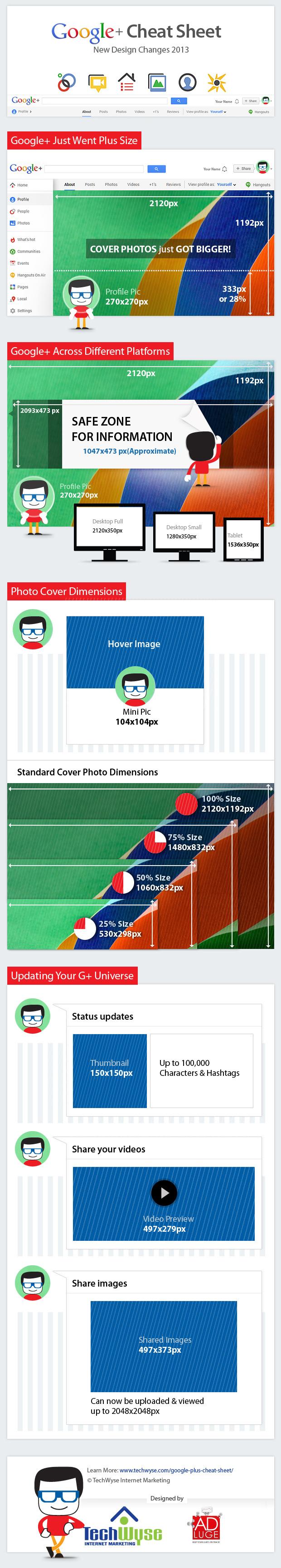 Google Dimensions Cheat Sheet