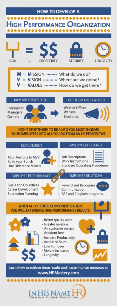 HR Mastery Toolkit Infographic