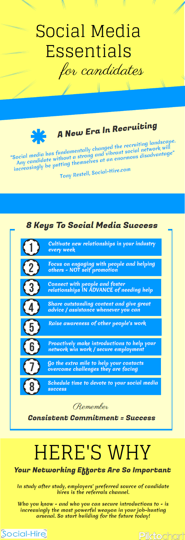 Social Media essentials For Candidates