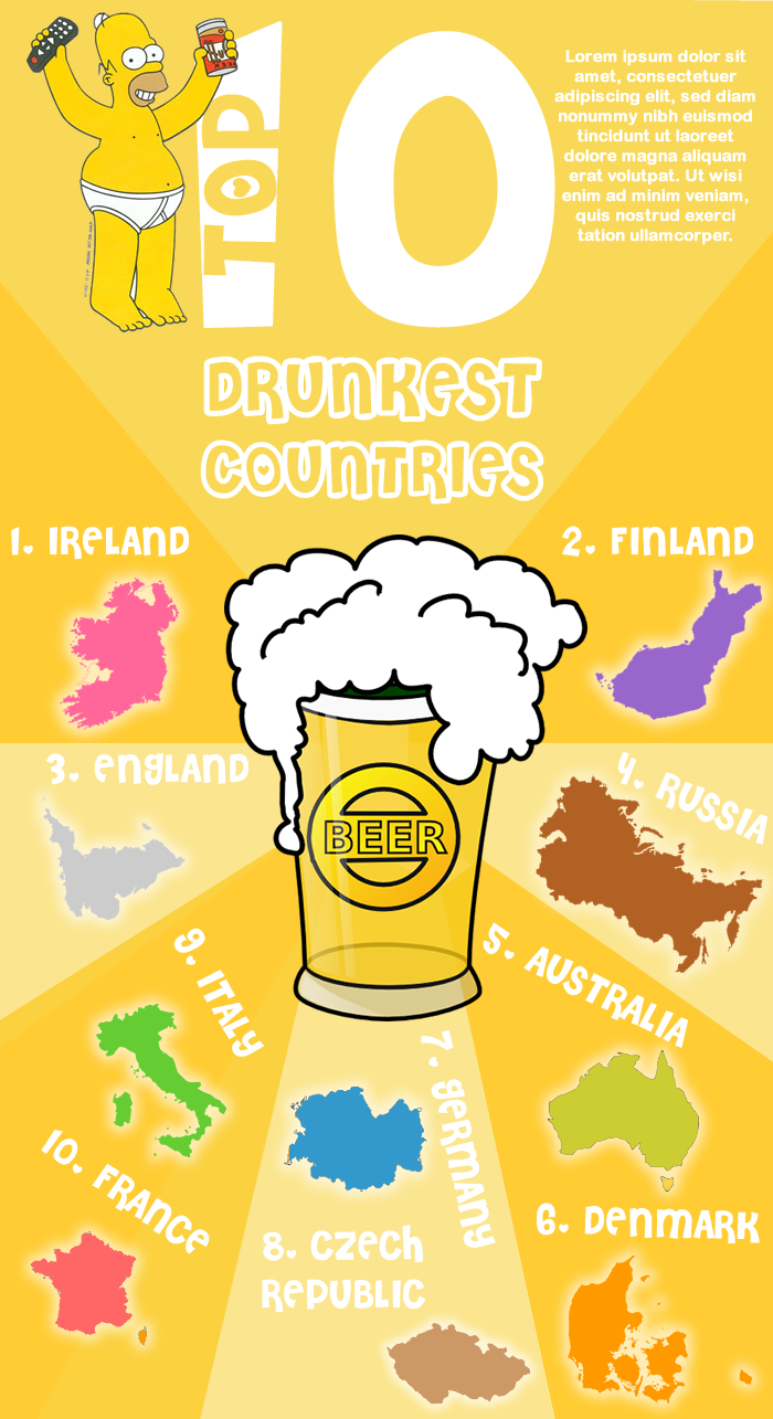 Top 10 Drunkest Countries