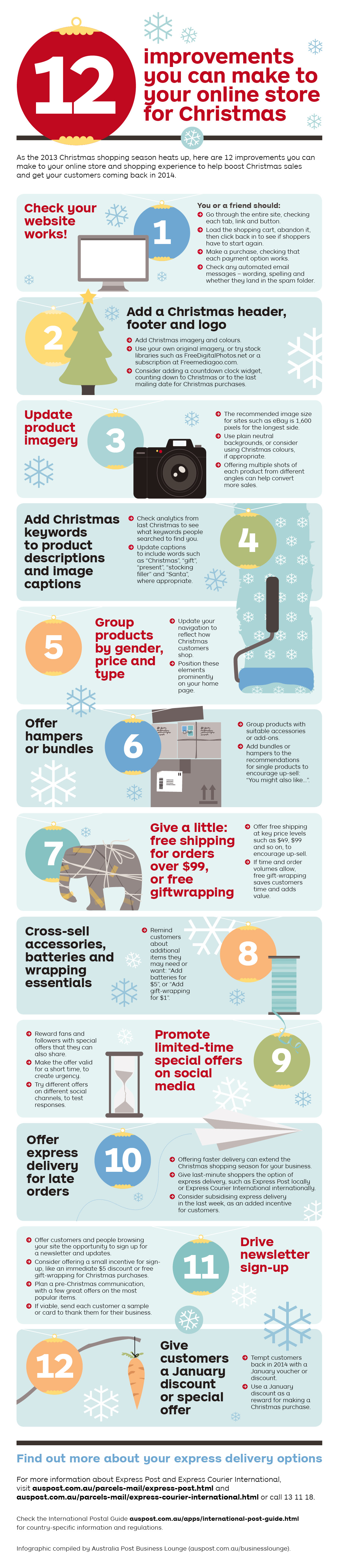 12 days of e-commerce infographic