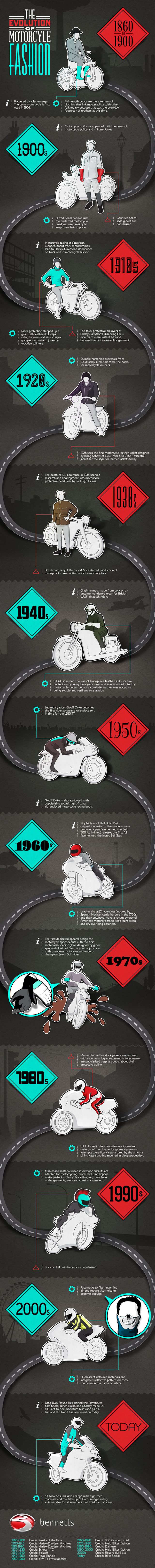The Evolution of Motorcycle Fashion Infographic