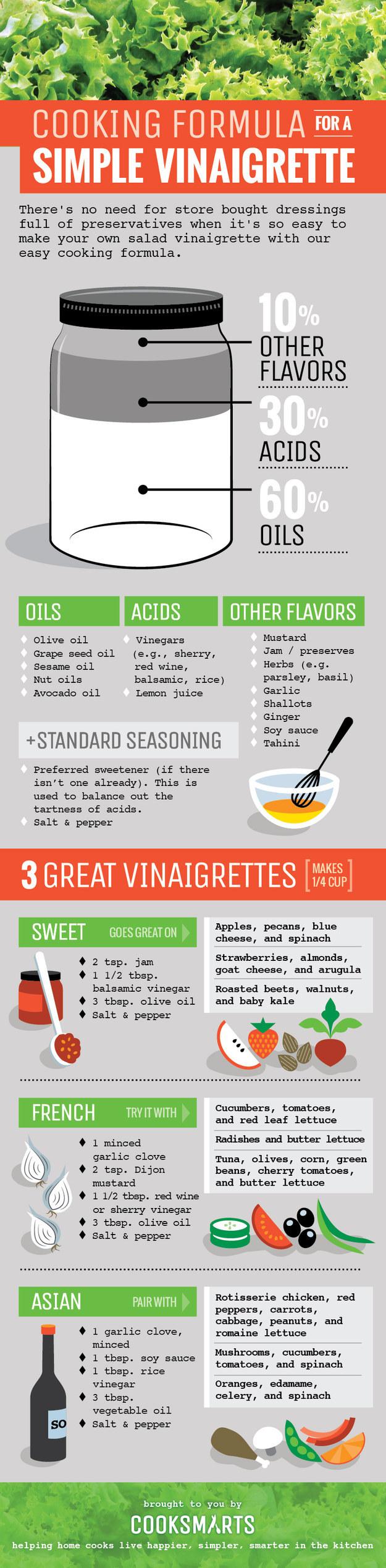 cooking formula for a simple vinaigrette