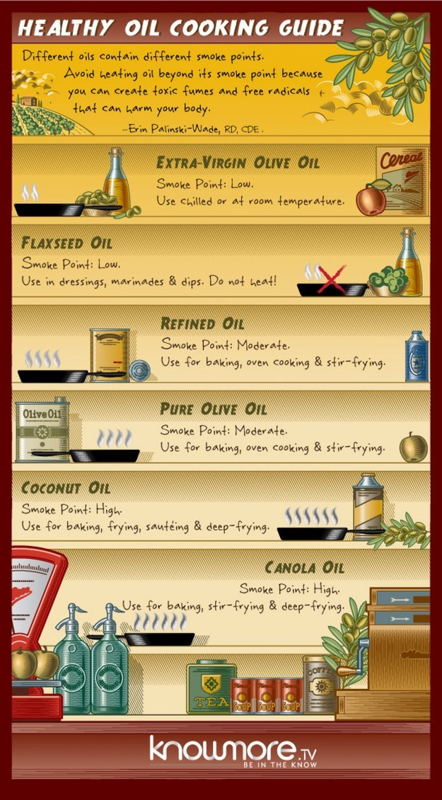 Healthy oil cooking guide
