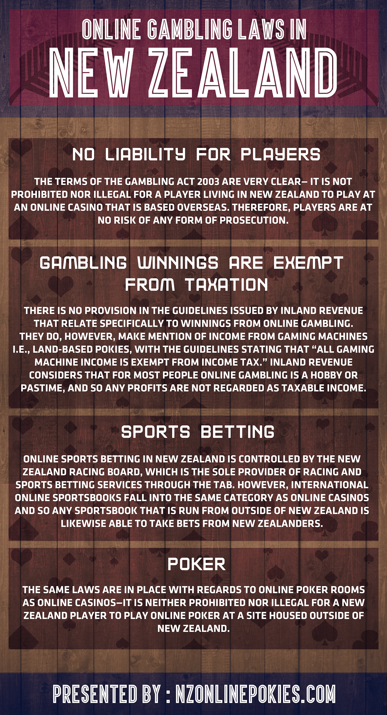 New Zealand Online Gambling Sites