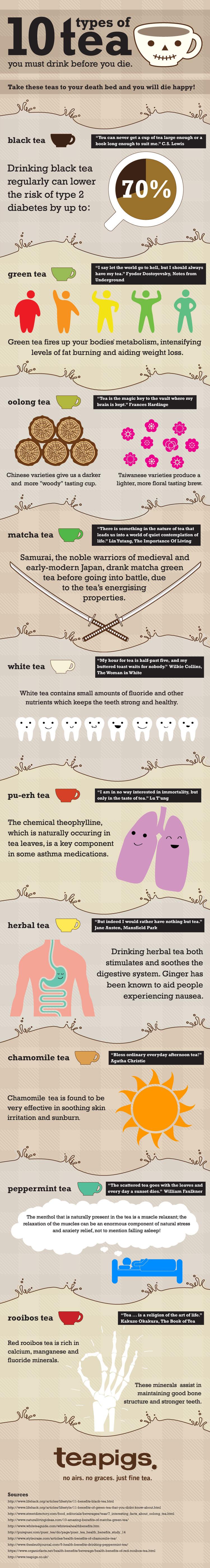 10 teas to drink before you die