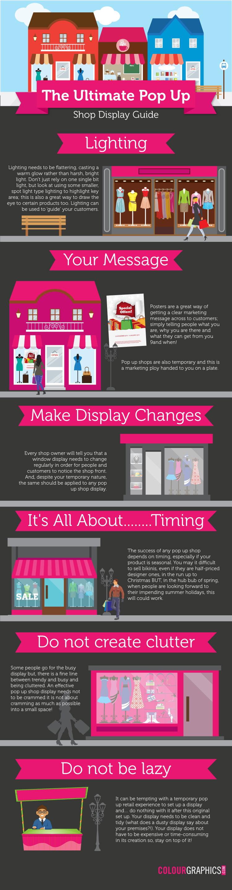 popup shop display guide