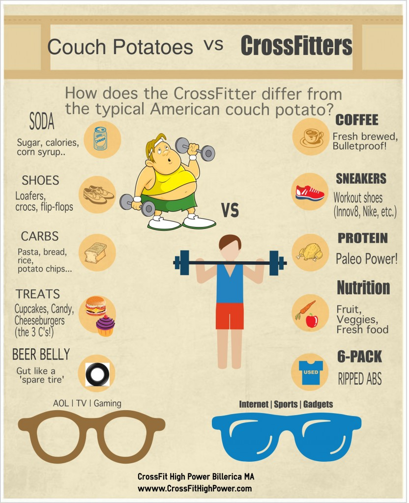 couch potato vs crossfitter