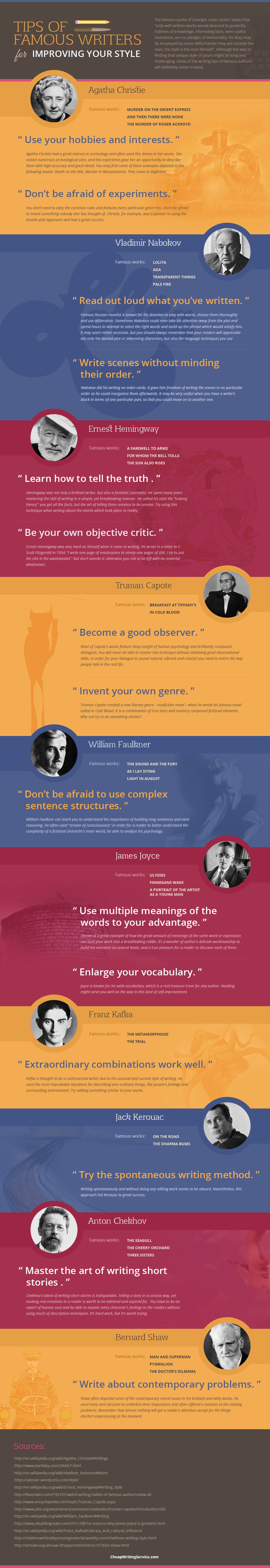 Tips of Famous Writers for Improving Your Style