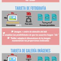 Imágenes en Twitter: todas las dimensiones de las imágenes en Twitter