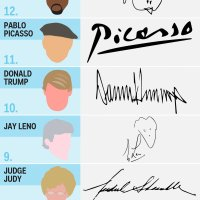 17 Coolest Signatures Of Famous People