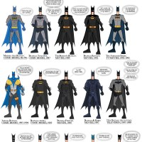 Batman Suit History