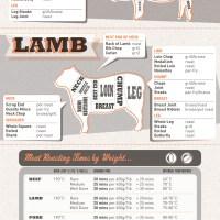 Kitchen Cheat Sheet