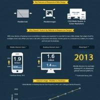 Responsive Web Design Overview