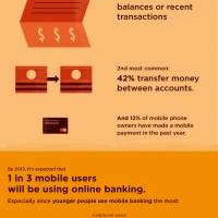 Mobile Banking Adoption