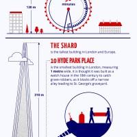 London City Facts