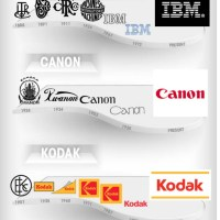 Brand Logo Evolution