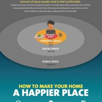Make Happy Home