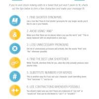 How to Shorten Tweets