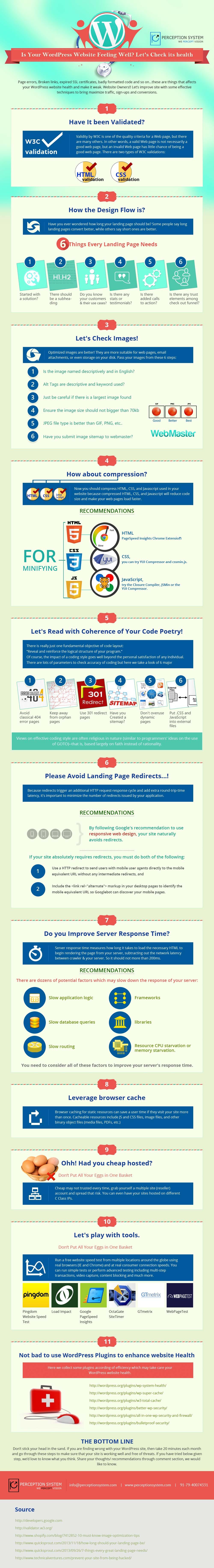 Check Website Health