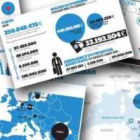 Crise dos refugiados em 7 infografias